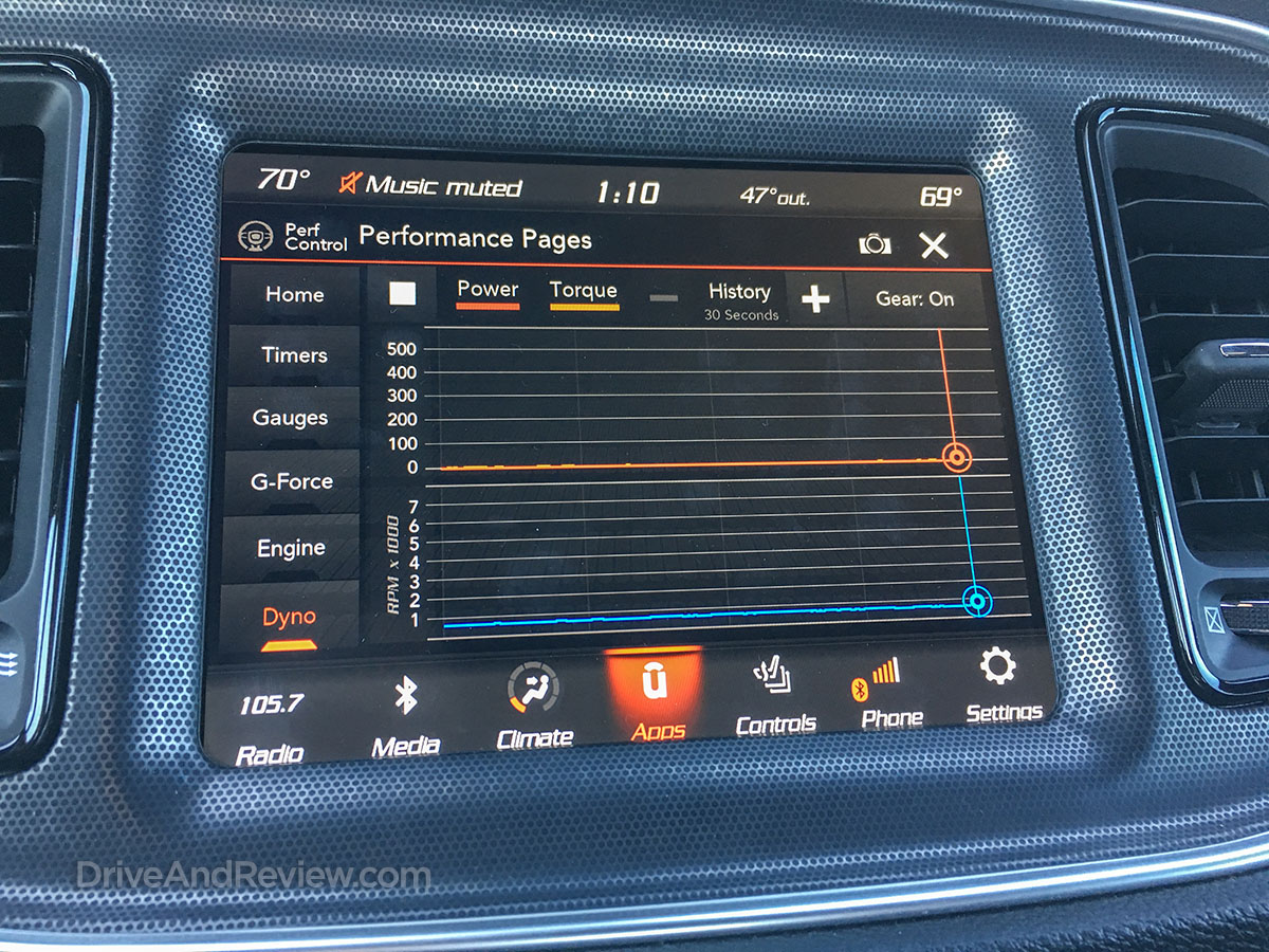 2018 dodge challenger real time performance data